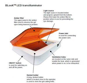 Simply Bilogics BLooK Blue LED Transilluminator